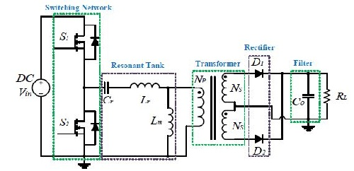 شبیه سازی مقاله LLC Series Resonant Converter with PID Controller for Battery Charging Application