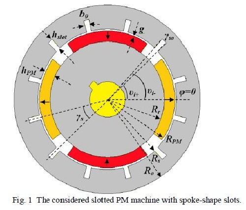 شبیه سازی مقاله A Novel Analytical Model for No-Load, Slotted, Surface-Mounted PM Machines: Air gap Flux Density and Cogging Torque