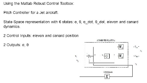 پروژه کنترل Design of a robust digital controller with PPR toolbox