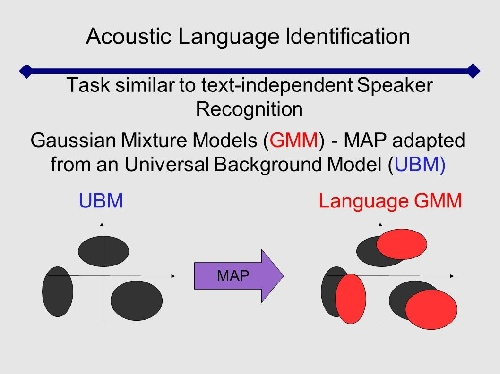 دانلود دانلود پروژه  Speaker Recognition Using Adapted Gaussian Mixture Model